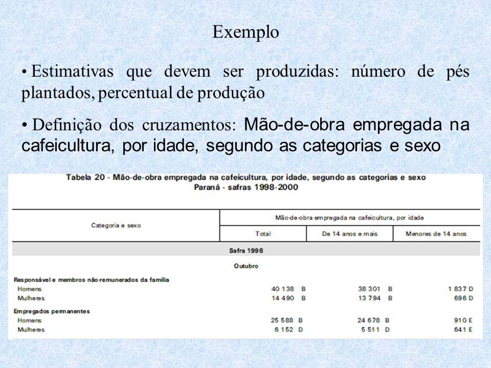 Exemplo Estimativas que devem ser produzidas: número de pés plantados, percentual de produção.
