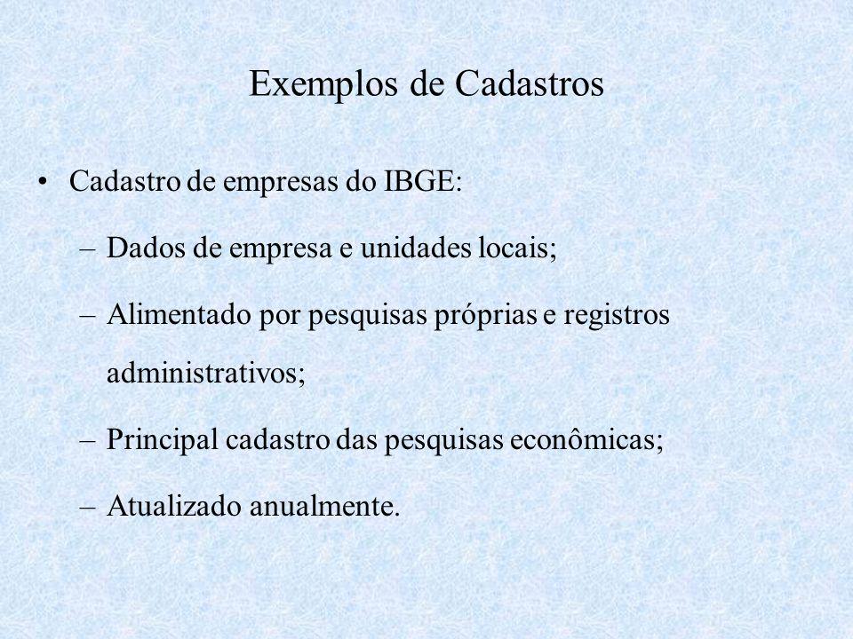 Exemplos de Cadastros Cadastro de empresas do IBGE: