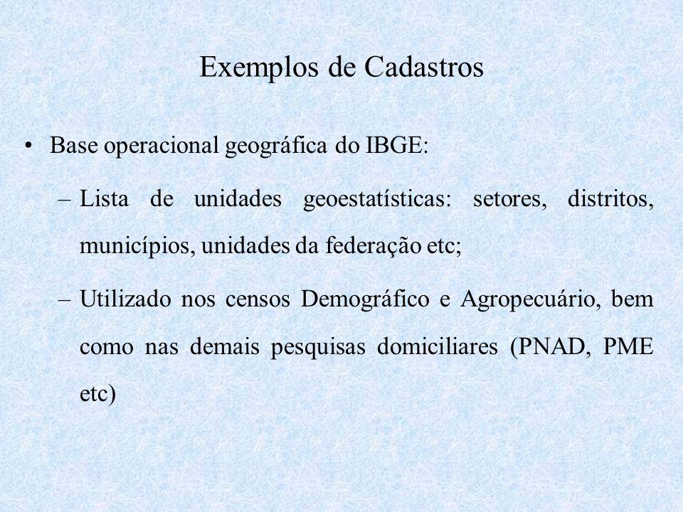 Exemplos de Cadastros Base operacional geográfica do IBGE: