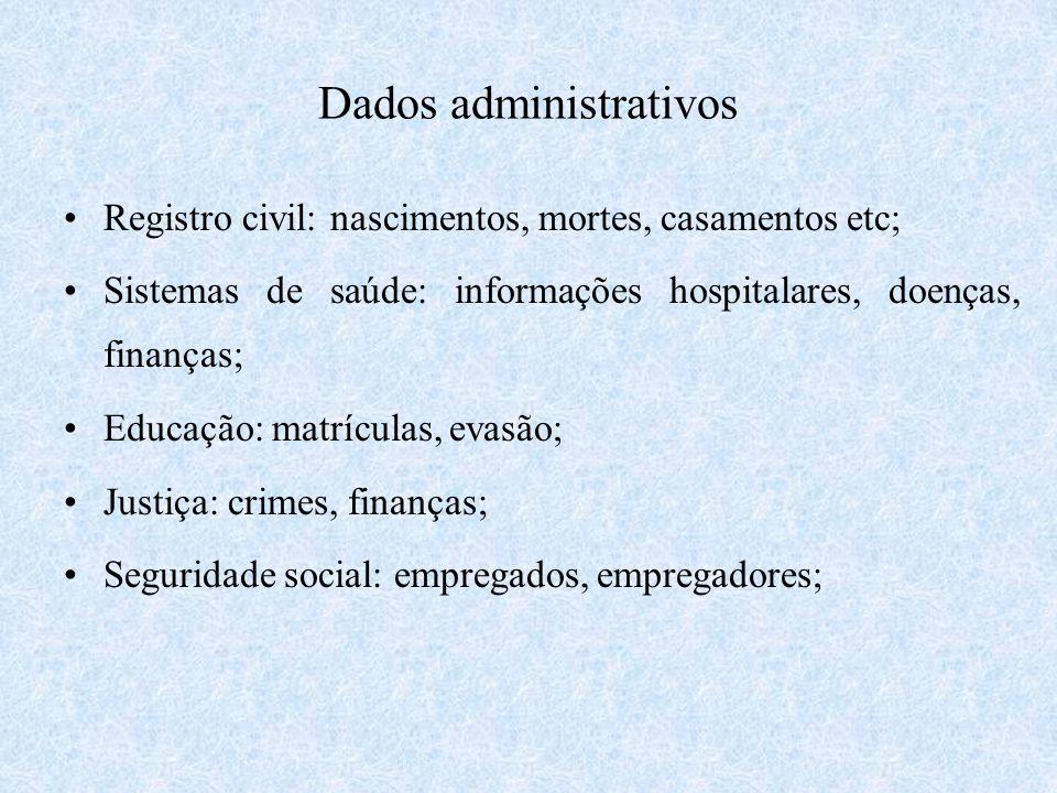 Dados administrativos