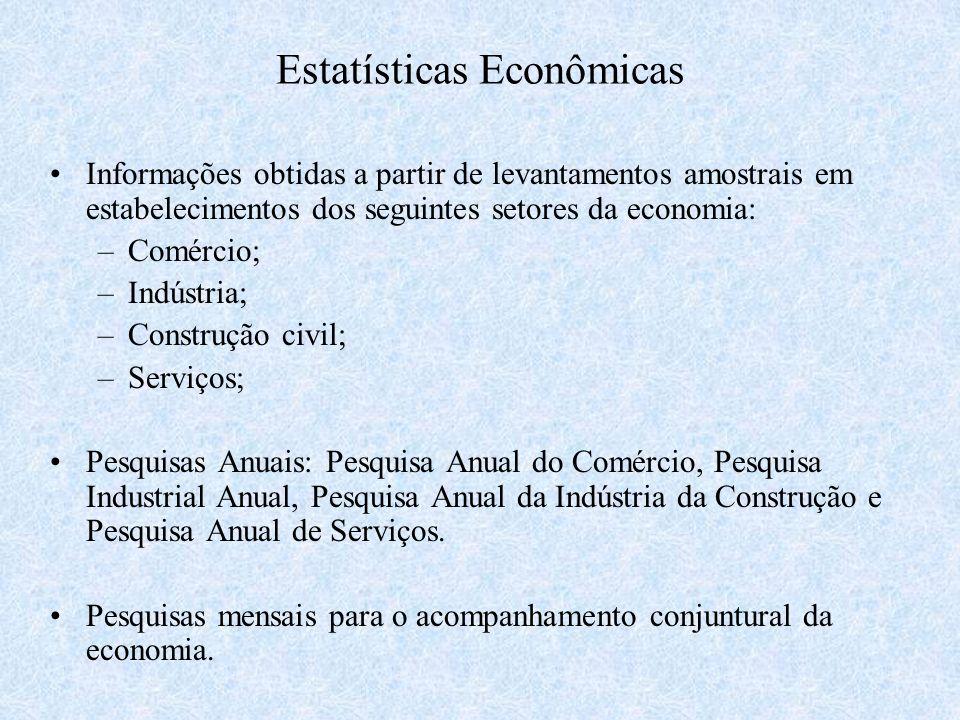 Estatísticas Econômicas