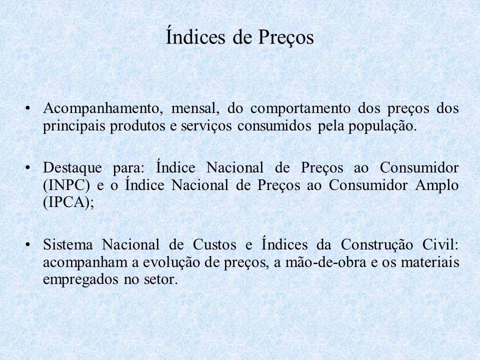 Índices de Preços Acompanhamento, mensal, do comportamento dos preços dos principais produtos e serviços consumidos pela população.
