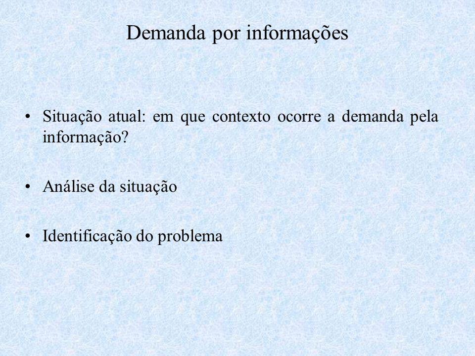 Demanda por informações