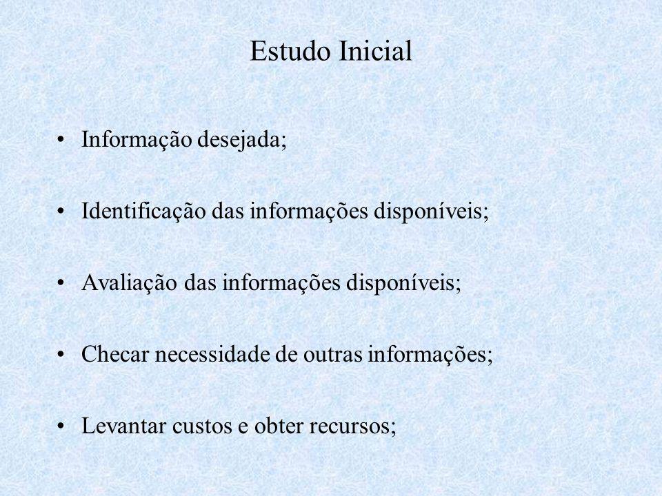 Estudo Inicial Informação desejada;