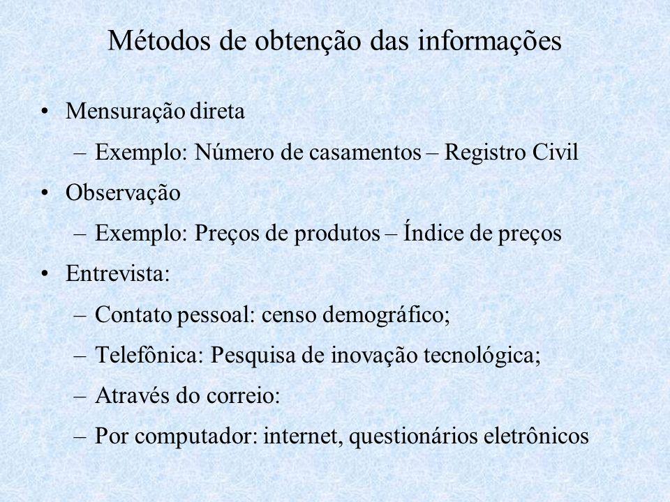 Métodos de obtenção das informações