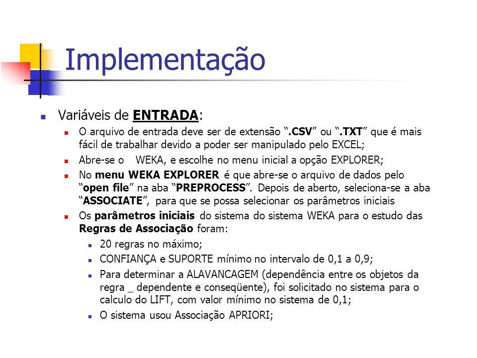 Implementação Variáveis de ENTRADA: