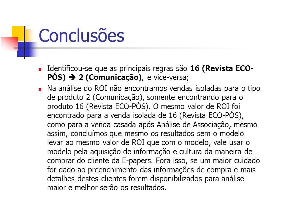 Conclusões Identificou-se que as principais regras são 16 (Revista ECO-PÓS)  2 (Comunicação), e vice-versa;