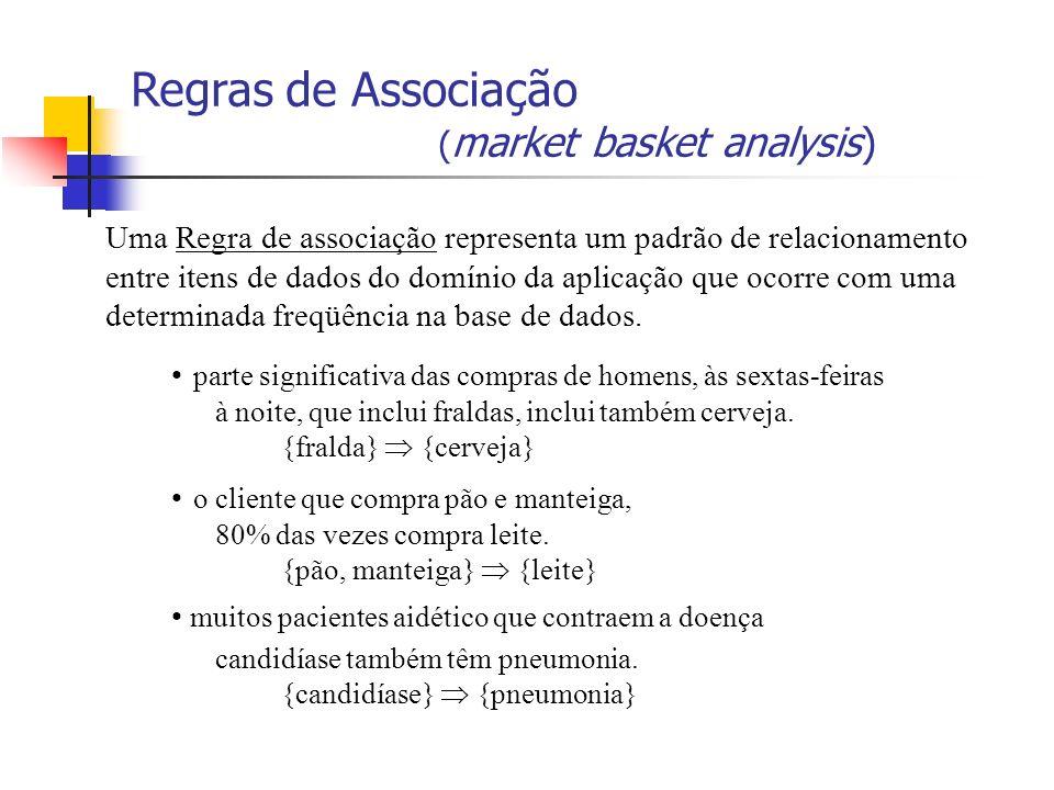 Regras de Associação (market basket analysis)