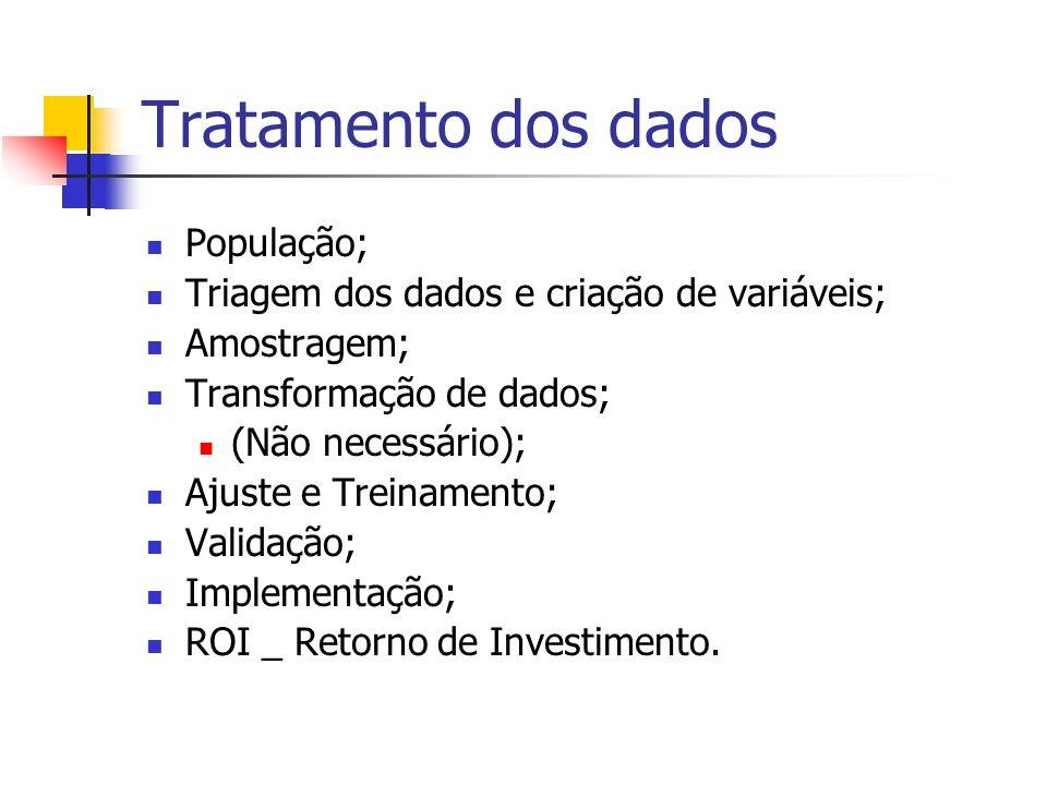 Tratamento dos dados População;