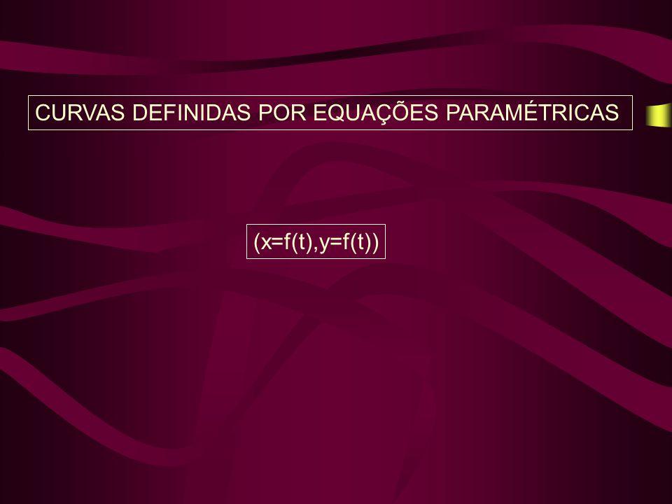 CURVAS DEFINIDAS POR EQUAÇÕES PARAMÉTRICAS