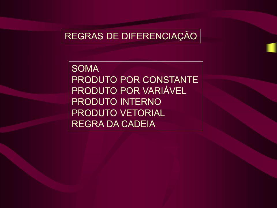 REGRAS DE DIFERENCIAÇÃO