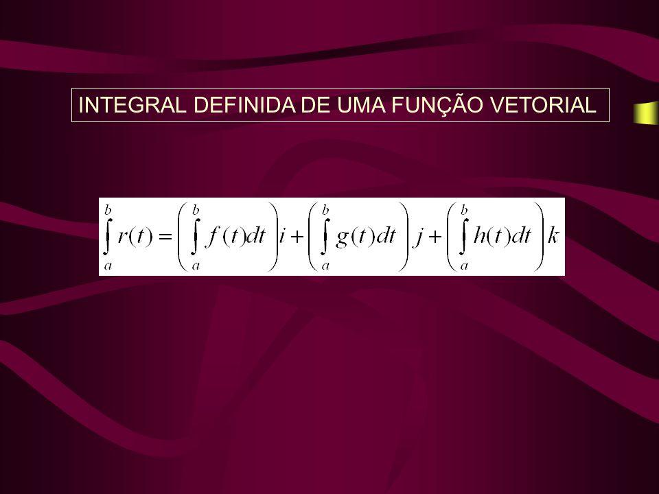 INTEGRAL DEFINIDA DE UMA FUNÇÃO VETORIAL