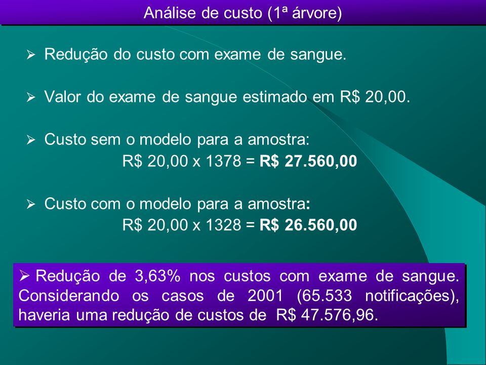 Análise de custo (1ª árvore)
