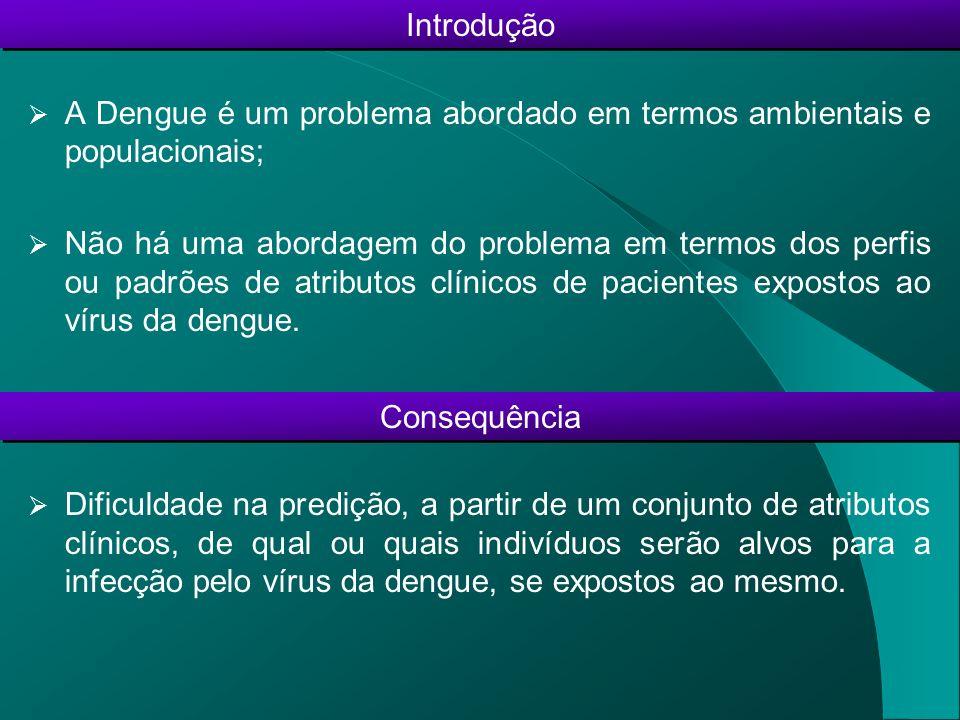 Introdução A Dengue é um problema abordado em termos ambientais e populacionais;