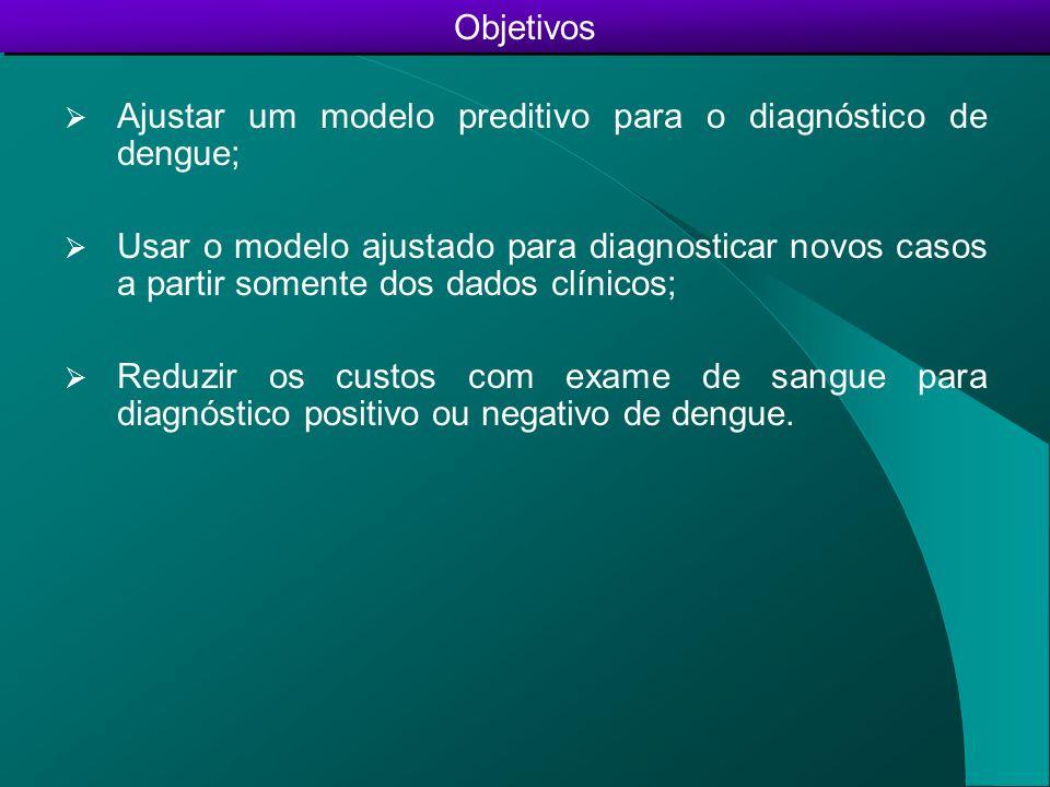 Ajustar um modelo preditivo para o diagnóstico de dengue;