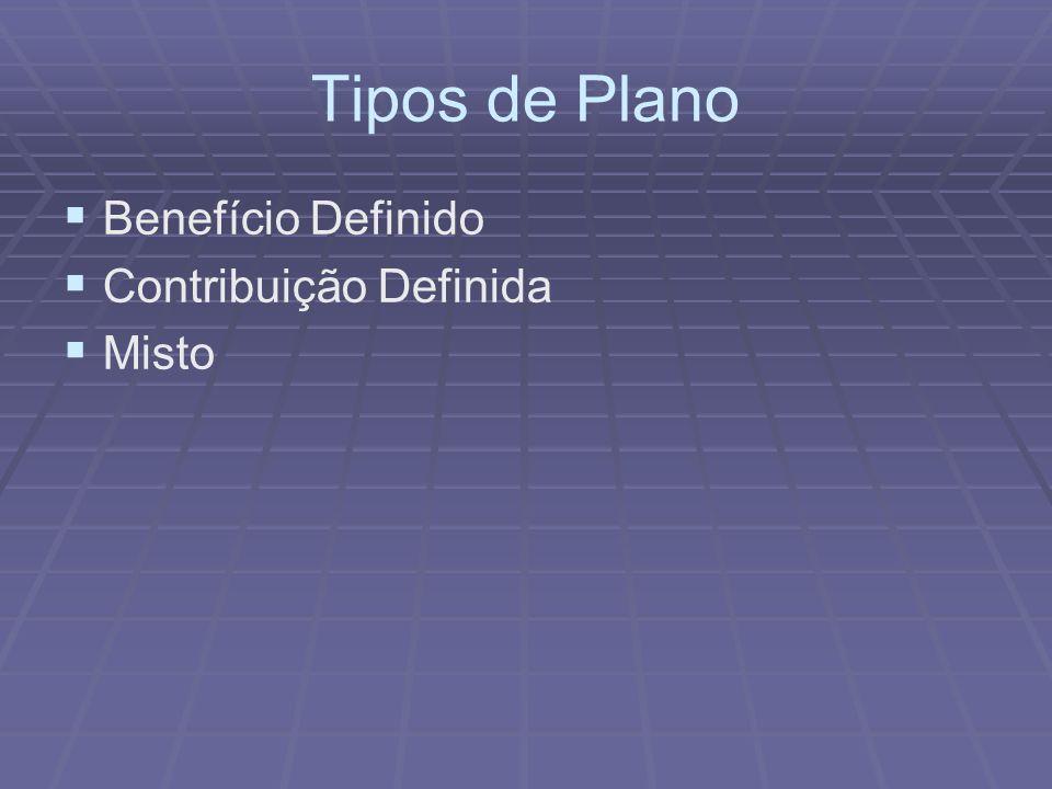 Tipos de Plano Benefício Definido Contribuição Definida Misto