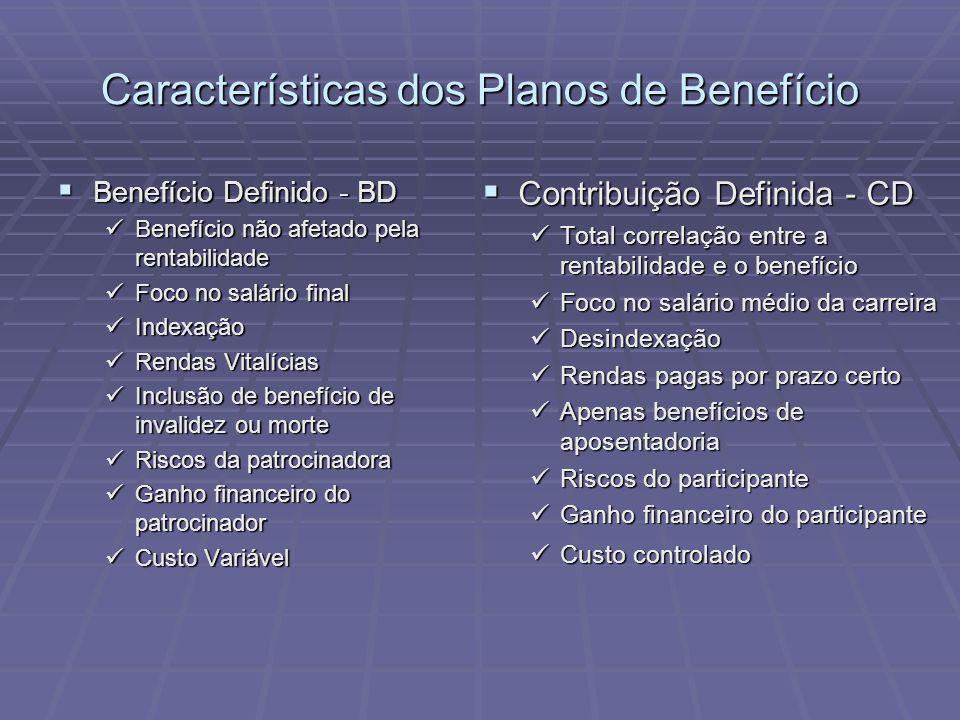 Características dos Planos de Benefício