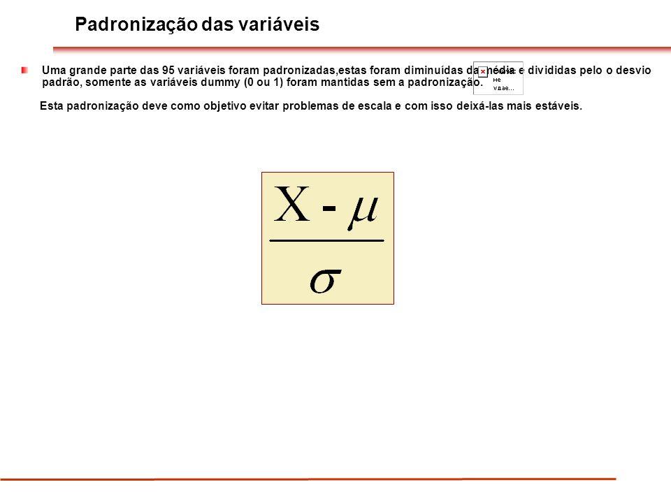 Padronização das variáveis