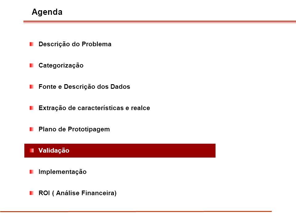 Agenda Descrição do Problema Categorização Fonte e Descrição dos Dados