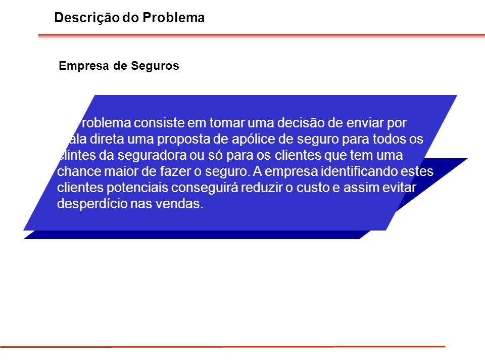 Descrição do Problema Empresa de Seguros.