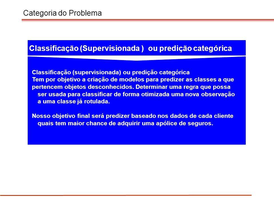 Classificação (Supervisionada ) ou predição categórica