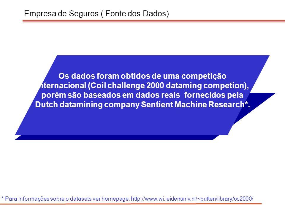 Empresa de Seguros ( Fonte dos Dados)