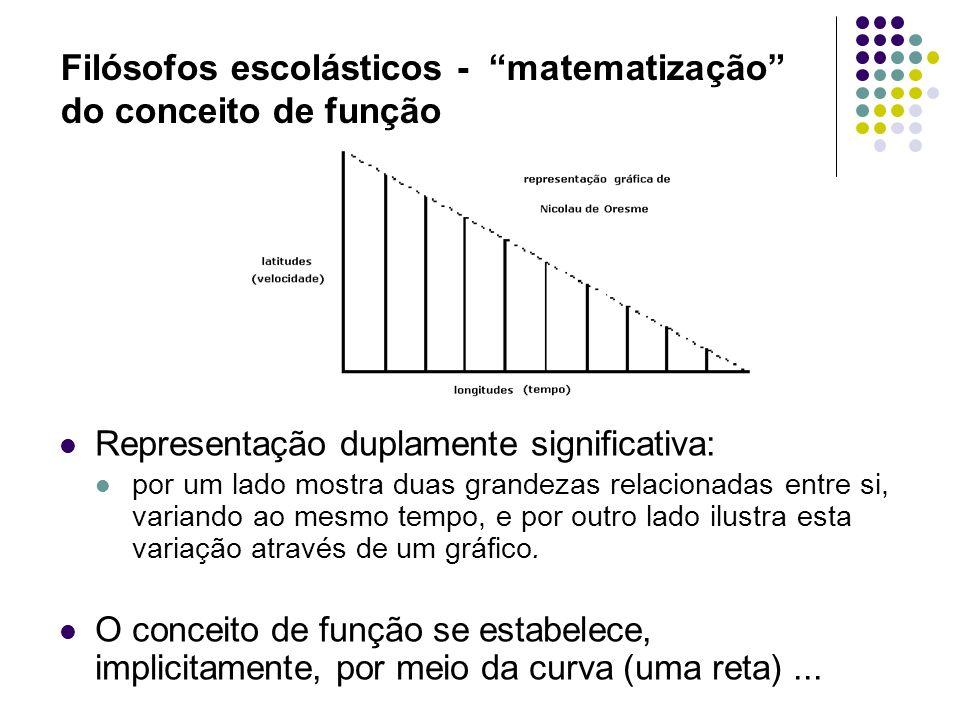 Filósofos escolásticos - matematização do conceito de função