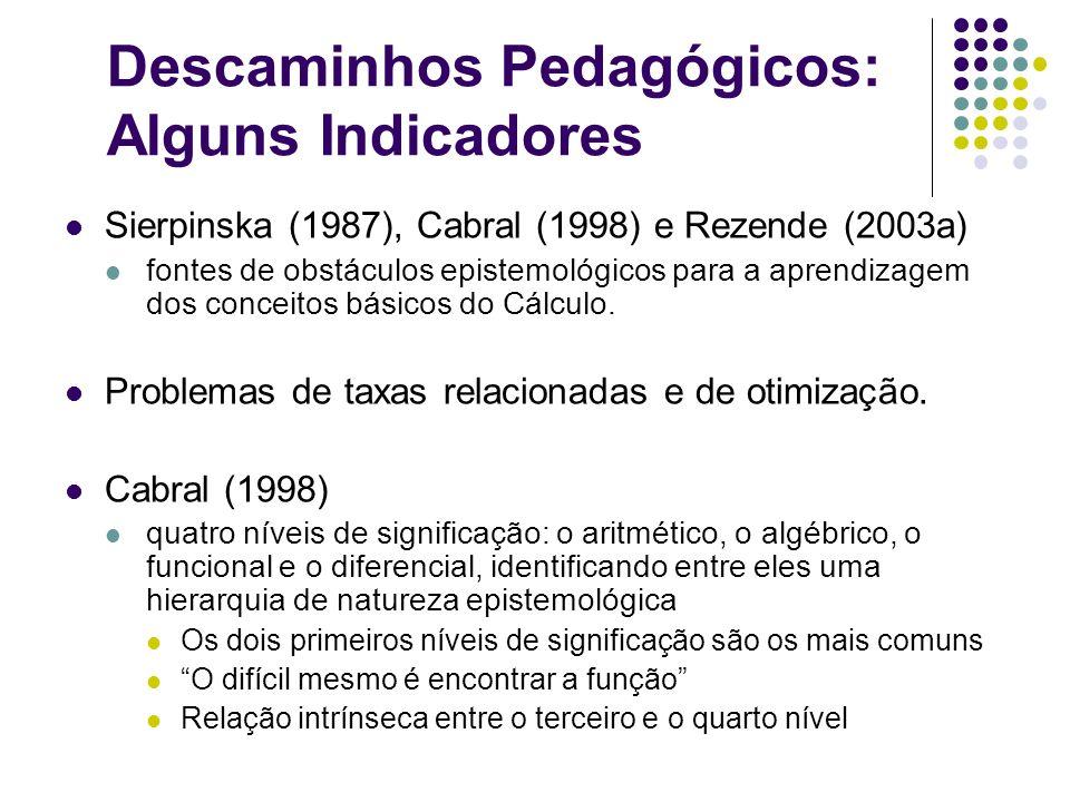 Descaminhos Pedagógicos: Alguns Indicadores