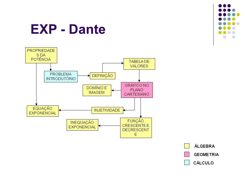 EXP - Dante ÁLGEBRA GEOMETRIA CÁLCULO PROPRIEDADES DA POTÊNCIA
