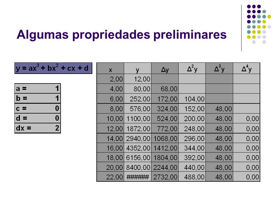 Algumas propriedades preliminares