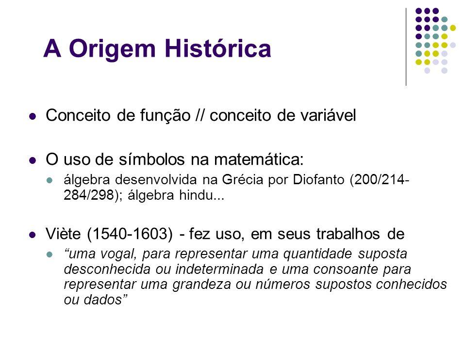 A Origem Histórica Conceito de função // conceito de variável