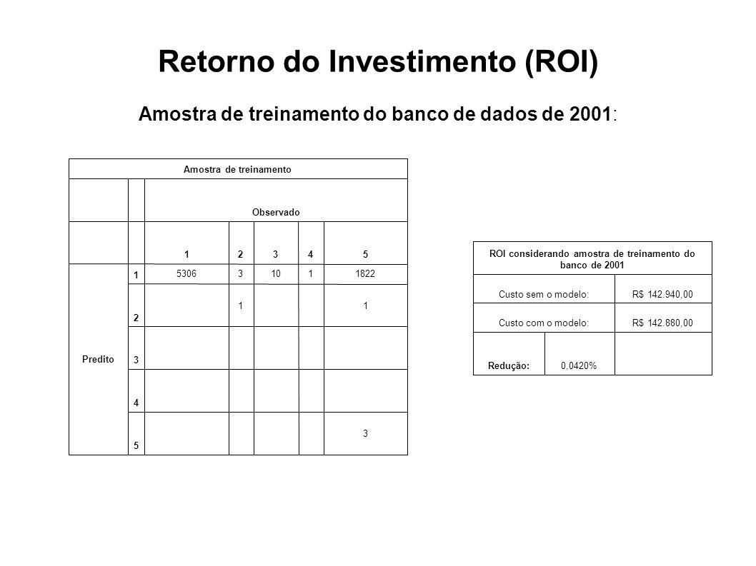 Retorno do Investimento (ROI)
