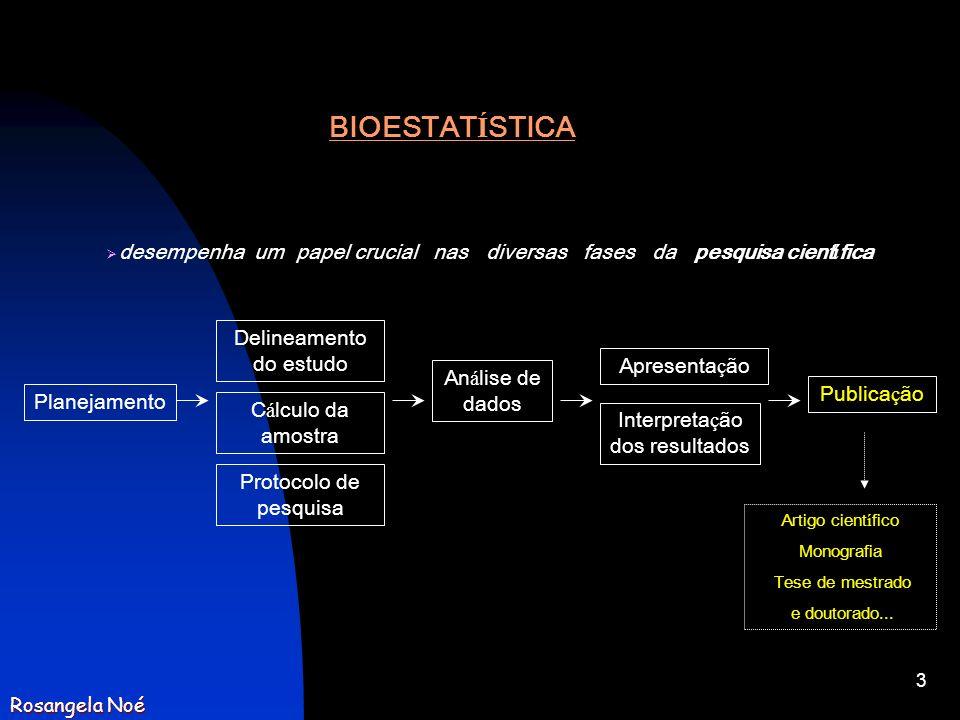BIOESTATÍSTICAdesempenha um papel crucial nas diversas fases da pesquisa científica. Delineamento do estudo.