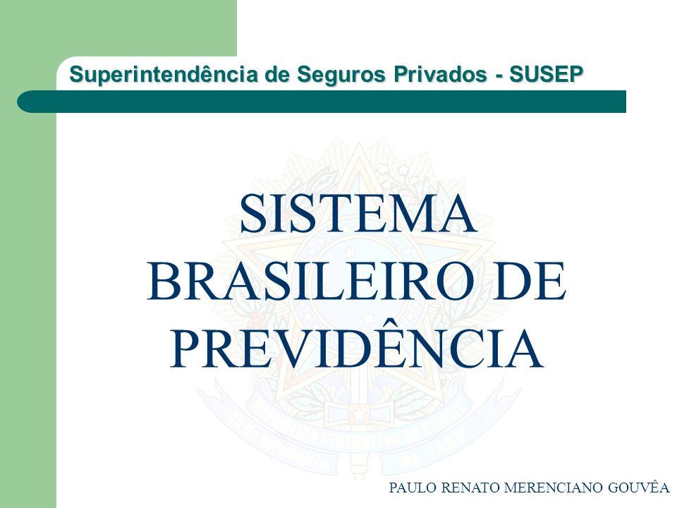 SISTEMA BRASILEIRO DE PREVIDÊNCIA