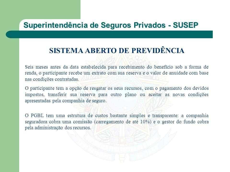 SISTEMA ABERTO DE PREVIDÊNCIA