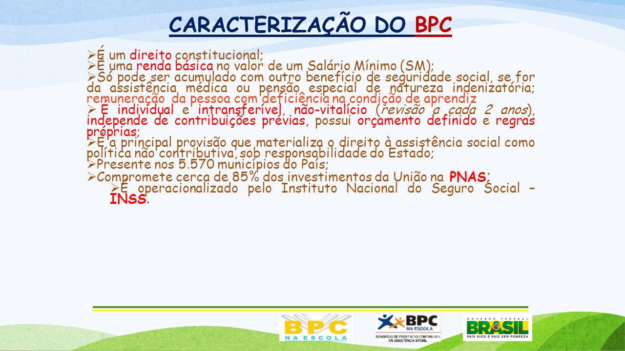 CARACTERIZAÇÃO DO BPC É um direito constitucional;