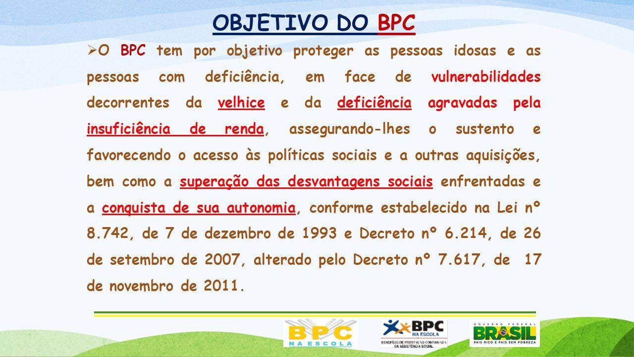 28 OBJETIVO DO BPC.