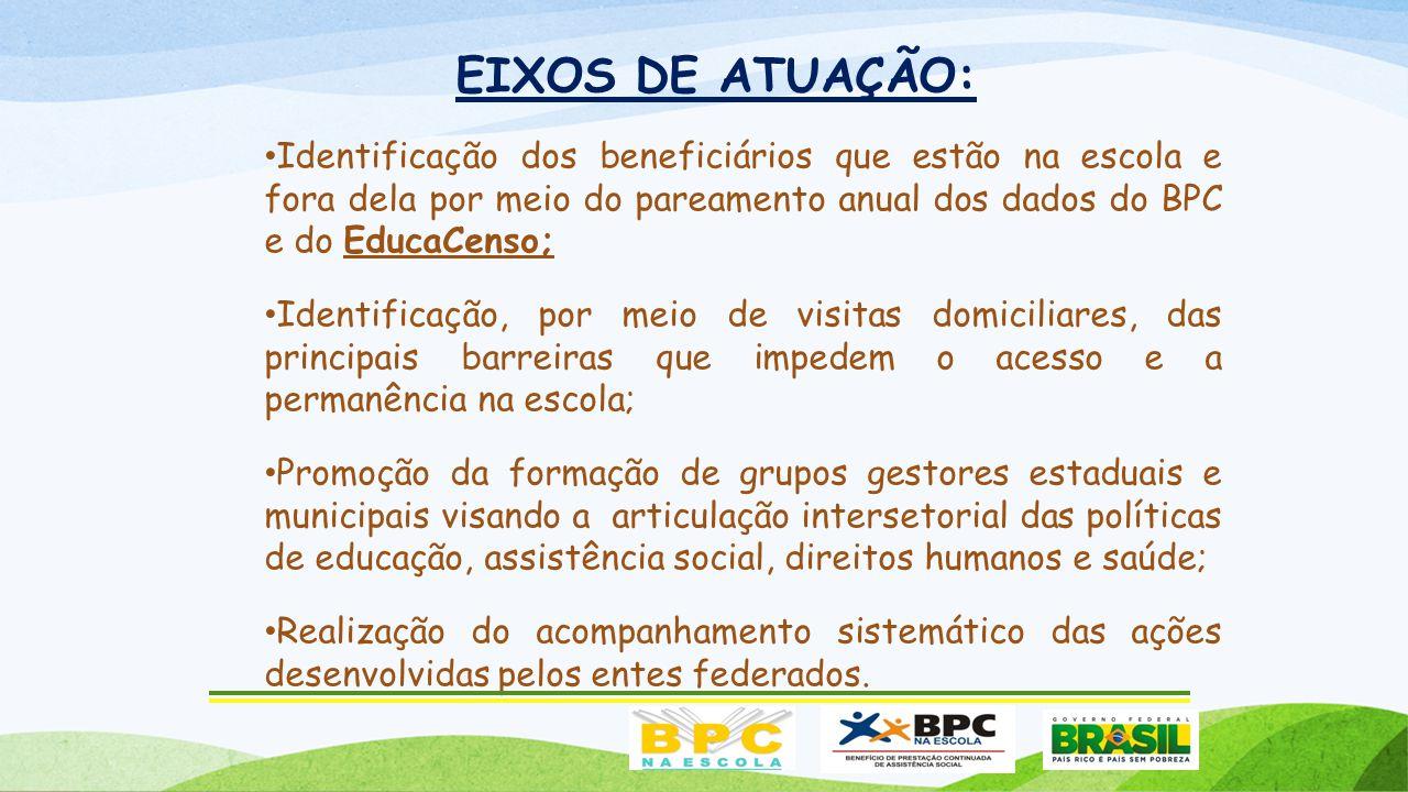 32 EIXOS DE ATUAÇÃO: Identificação dos beneficiários que estão na escola e fora dela por meio do pareamento anual dos dados do BPC e do EducaCenso;