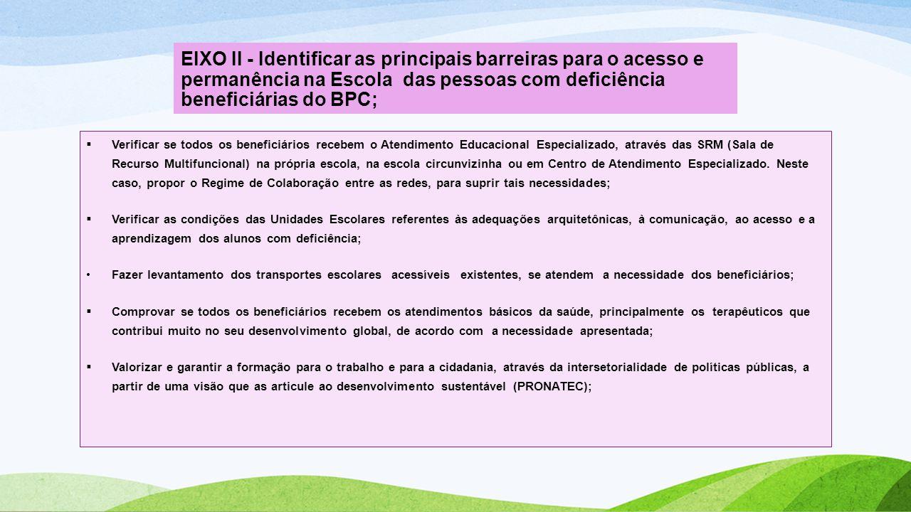 EIXO II - Identificar as principais barreiras para o acesso e permanência na Escola das pessoas com deficiência beneficiárias do BPC;