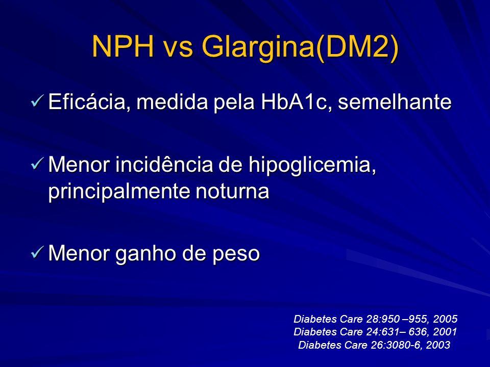 NPH vs Glargina(DM2) Eficácia, medida pela HbA1c, semelhante