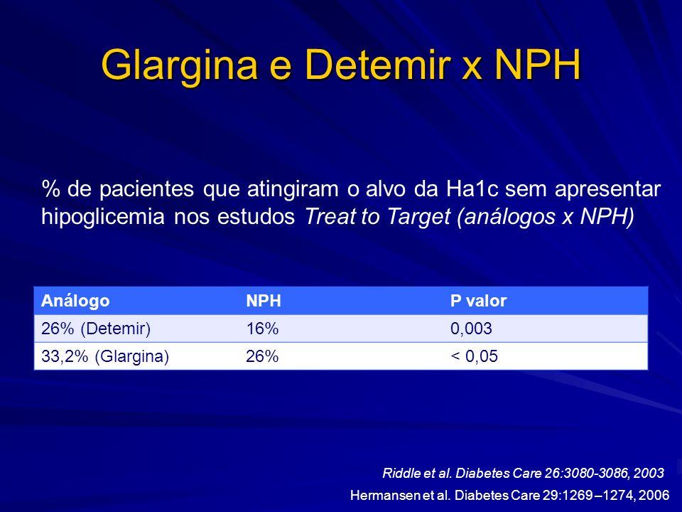 Glargina e Detemir x NPH