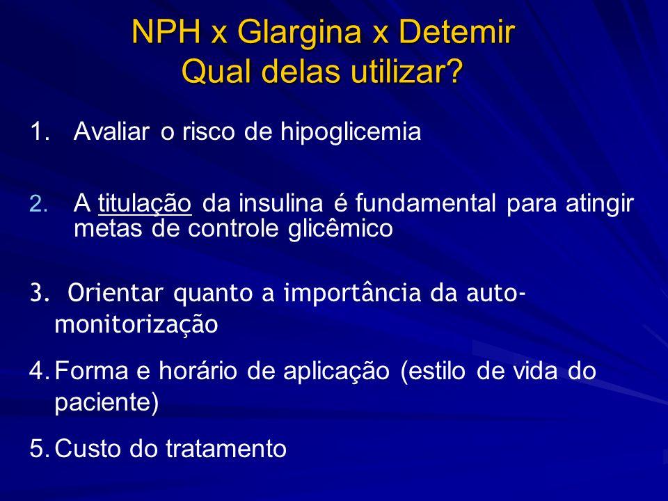 NPH x Glargina x Detemir Qual delas utilizar