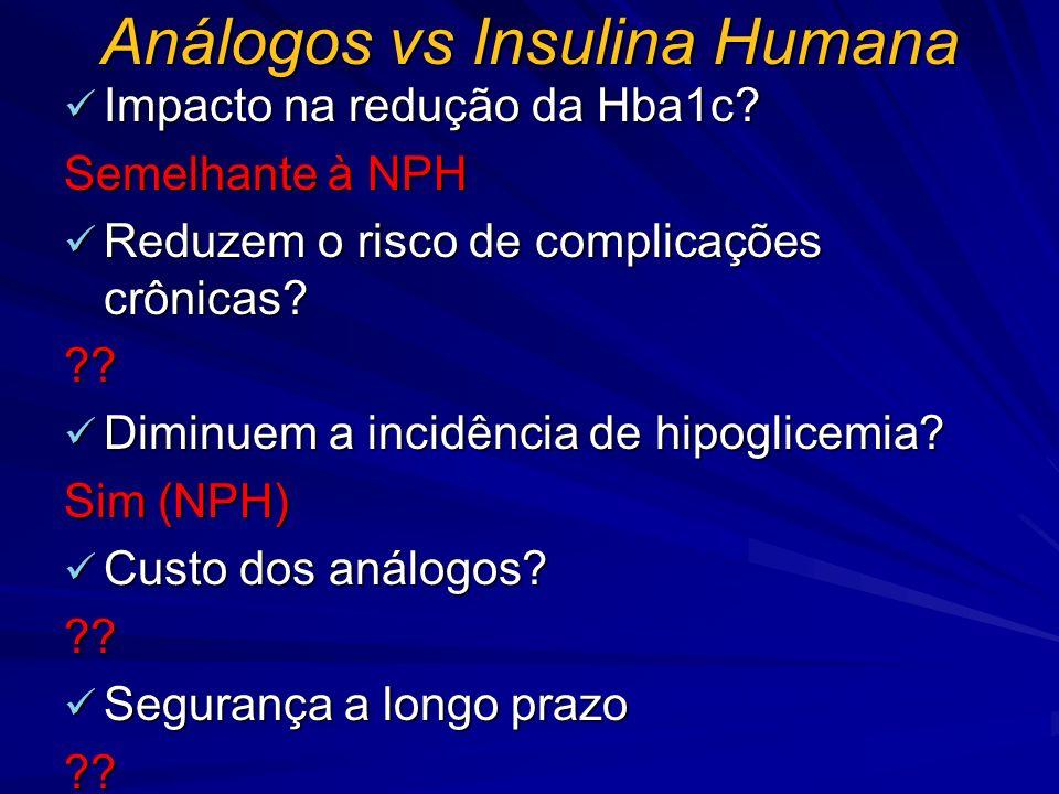 Análogos vs Insulina Humana
