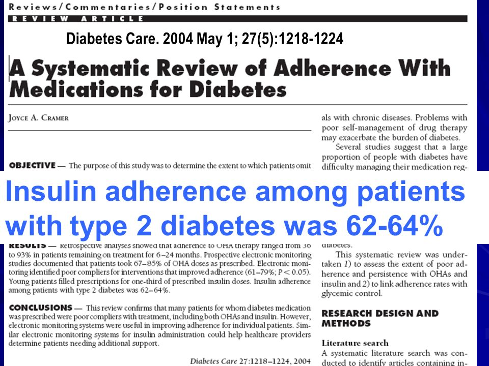 Insulin adherence among patients with type 2 diabetes was 62-64%