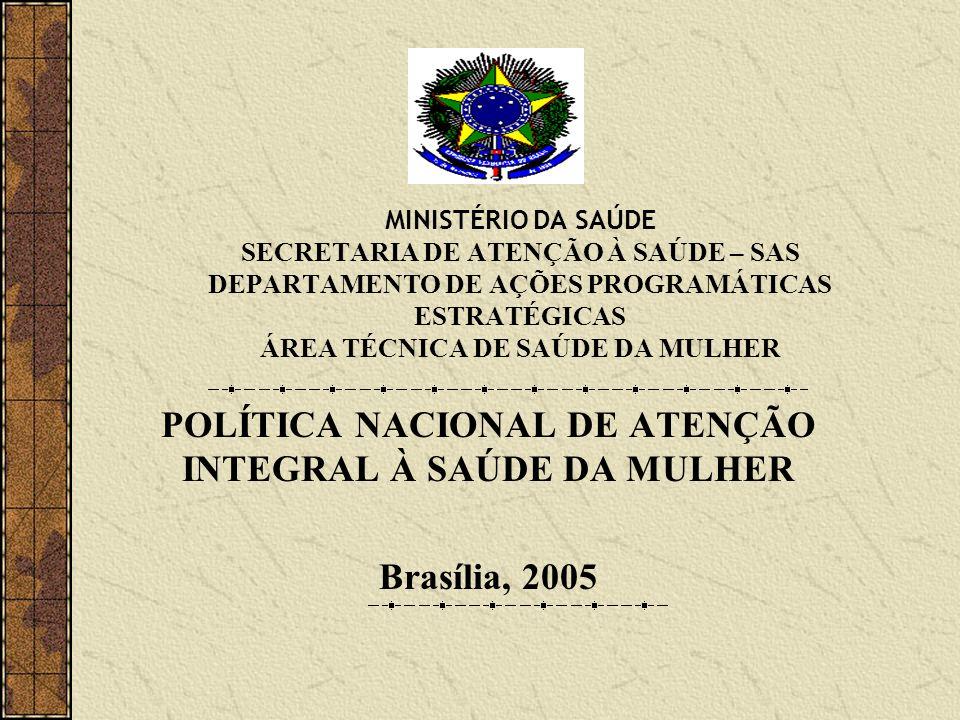 POLÍTICA NACIONAL DE ATENÇÃO INTEGRAL À SAÚDE DA MULHER Brasília, 2005