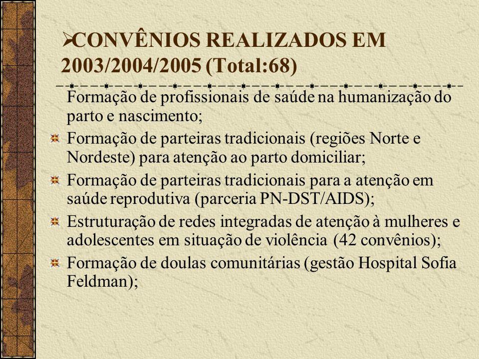 CONVÊNIOS REALIZADOS EM 2003/2004/2005 (Total:68)