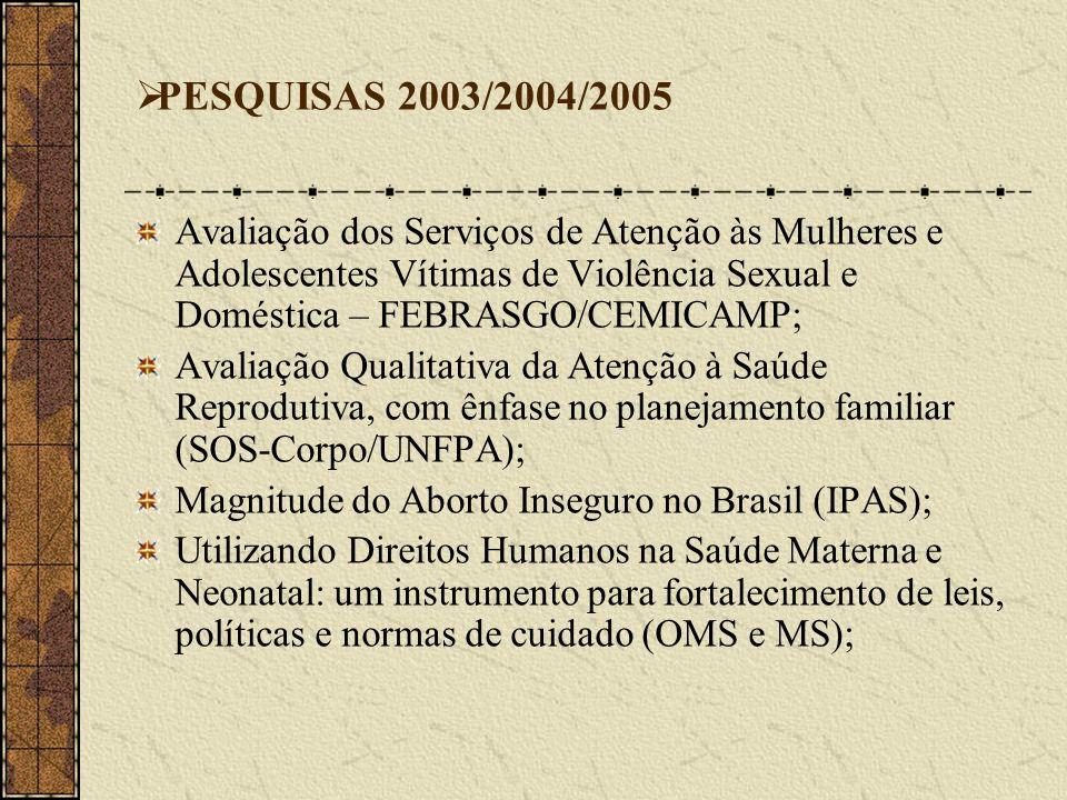 PESQUISAS 2003/2004/2005 Avaliação dos Serviços de Atenção às Mulheres e Adolescentes Vítimas de Violência Sexual e Doméstica – FEBRASGO/CEMICAMP;
