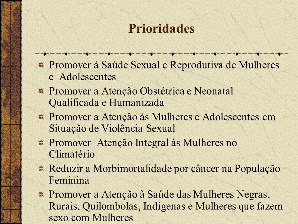 Prioridades Promover à Saúde Sexual e Reprodutiva de Mulheres e Adolescentes. Promover a Atenção Obstétrica e Neonatal Qualificada e Humanizada.