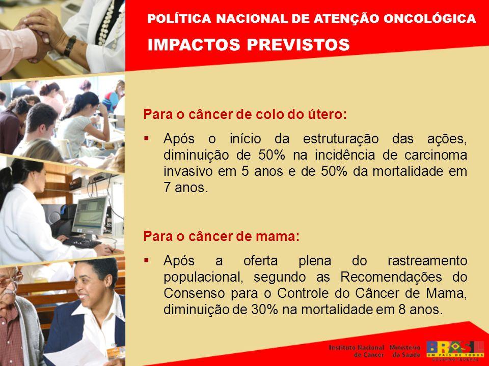 IMPACTOS PREVISTOS Para o câncer de colo do útero: