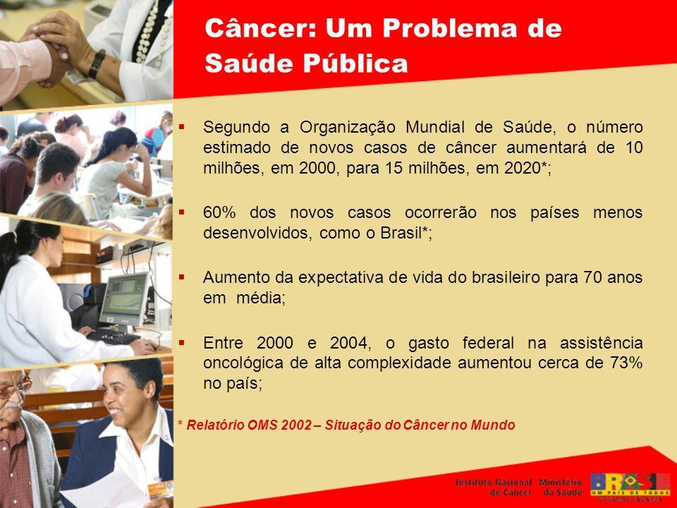Câncer: Um Problema de Saúde Pública